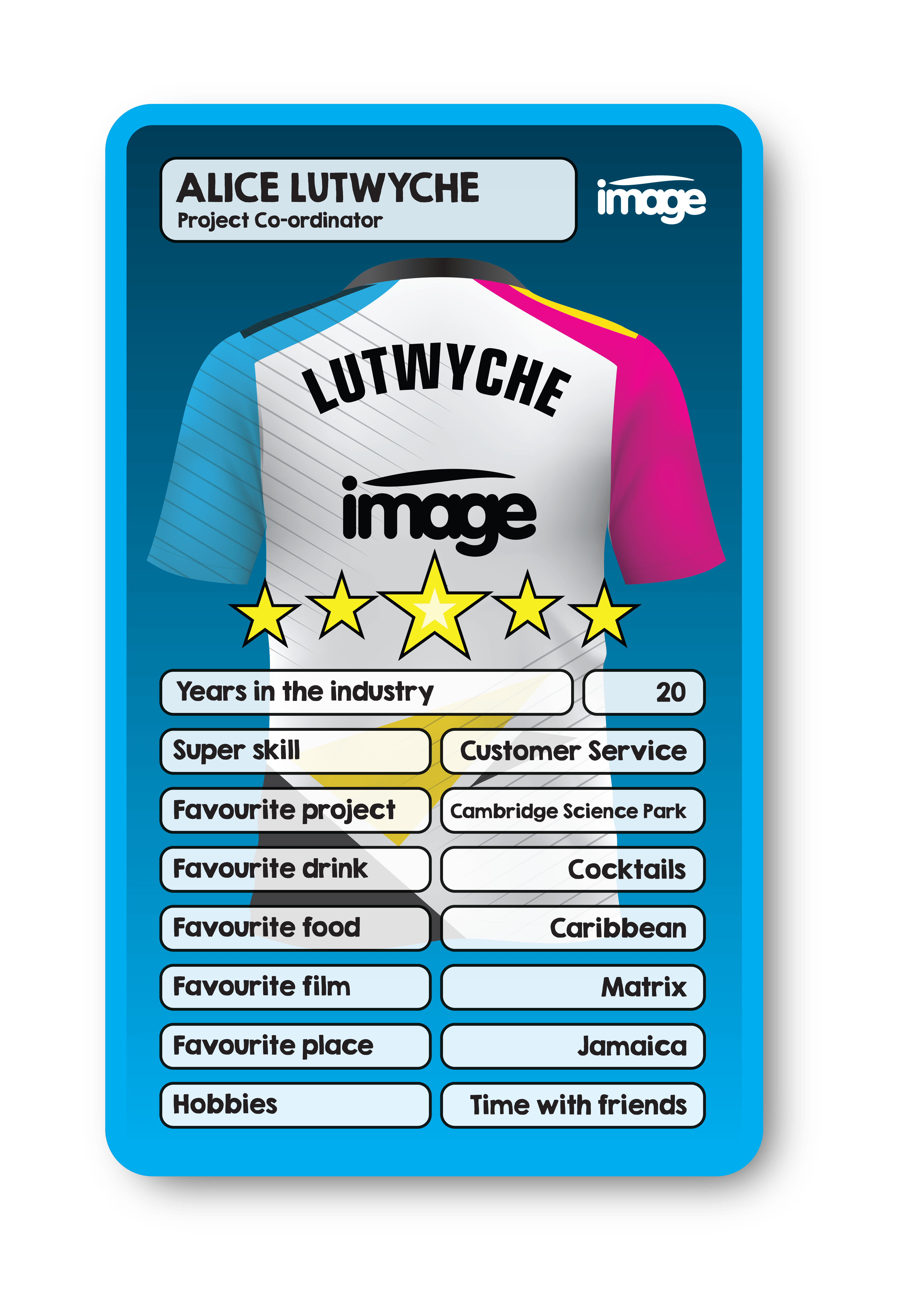 Card 10-1